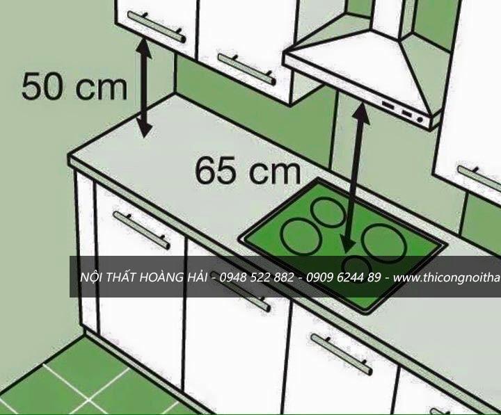 Kích thước của tủ bếp